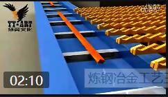 炼钢冶金工艺流程动画